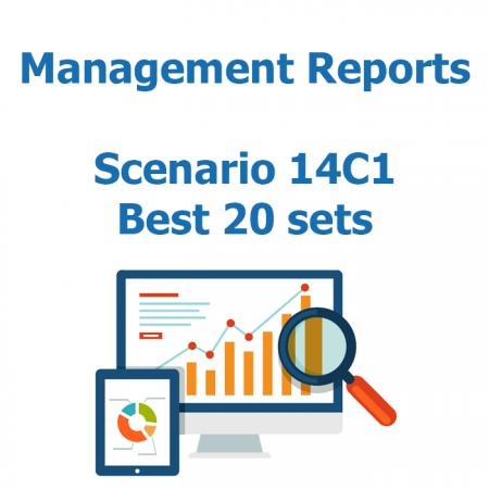 Reports - Scenario 14C1 - 20 sets